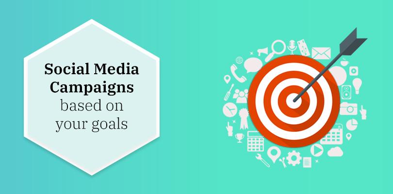 Marketing campaigns goals