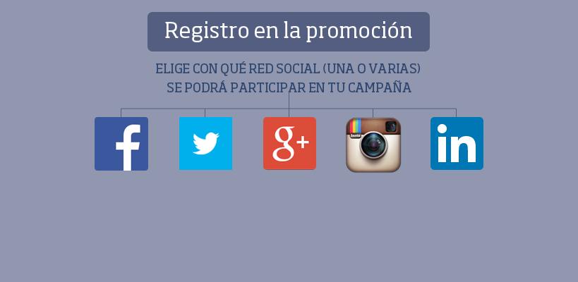 Acceso a la promoción desde 5 redes sociales distintas