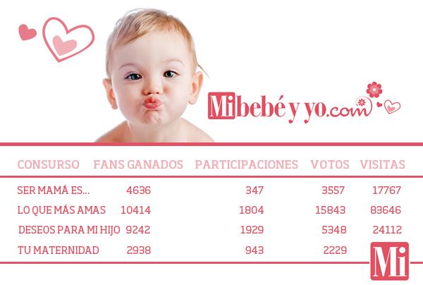 Mibebeyyo.com - Datos de las promociones y concursos con Cool Tabs
