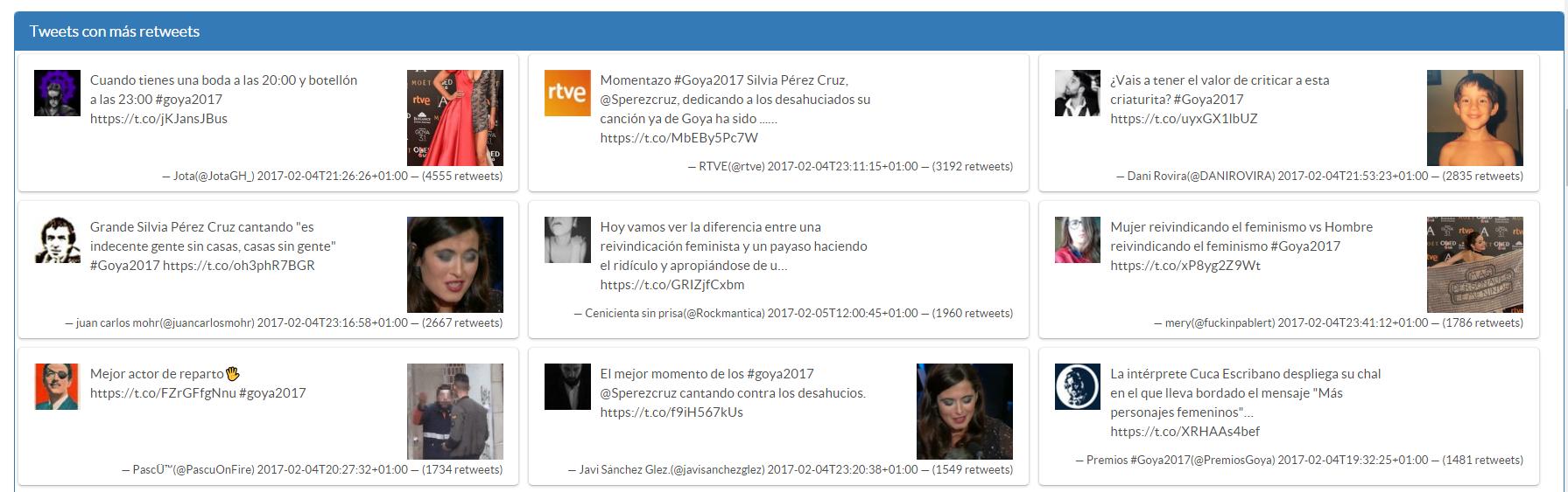 Engagement tweets #PremiosGoya