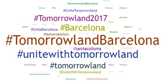 Marketing musical: Tomorrowland