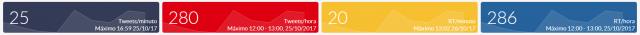 eshow Madrid 2017 en Twitter