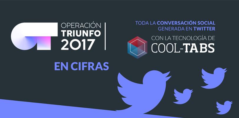 OT2017 en Twitter