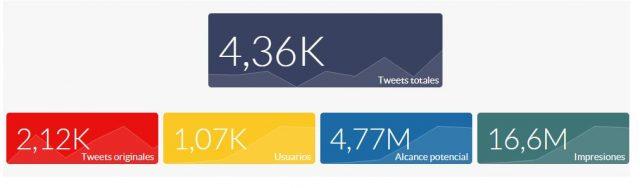 HIP: tweets