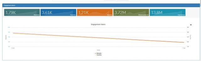 OpenExpo18: engagement