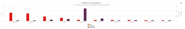 HIP2019: engagement
