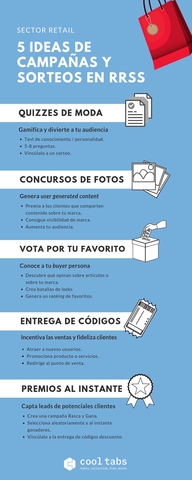 infografía sector retail: sorteos redes sociales