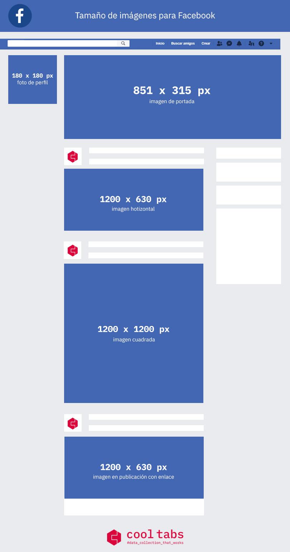 imágenes redes sociales 2020