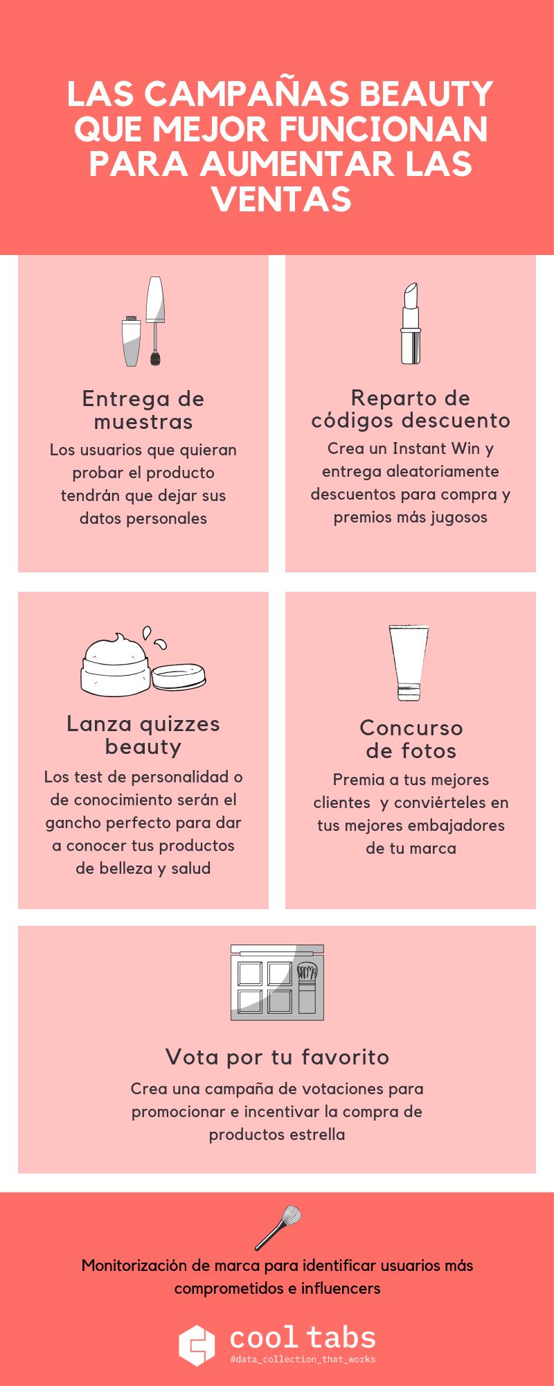 sector salud y belleza: campañas en redes sociales
